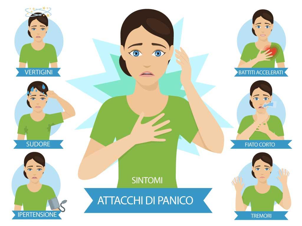attacchi di panico sintomi fisici
